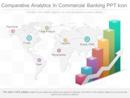 Pptx Comparative Analytics In Commercial Banking Ppt Icon