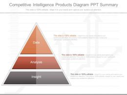 Pptx Competitive Intelligence Products Diagram Ppt Summary
