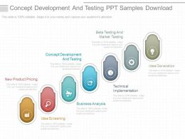 Pptx Concept Development And Testing Ppt Samples Download