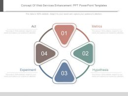 Pptx Concept Of Web Services Enhancement Ppt Powerpoint Templates