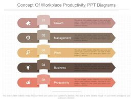 Pptx Concept Of Workplace Productivity Ppt Diagrams
