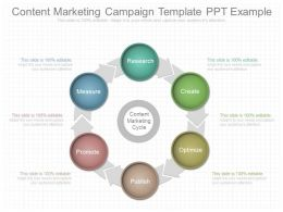 Pptx Content Marketing Campaign Template Ppt Example