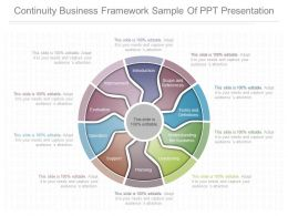 Pptx Continuity Business Framework Sample Of Ppt Presentation