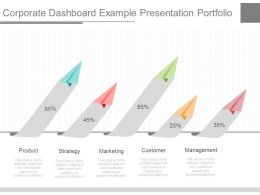 Pptx Corporate Dashboard Example Presentation Portfolio