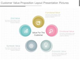 Pptx Customer Value Proposition Layout Presentation Pictures