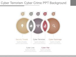 Pptx Cyber Terrorism Cyber Crime Ppt Background