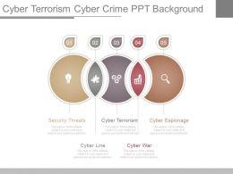 Pptx Cyber Terrorism Cyber Crime Ppt Background