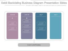 Pptx Debit Backdating Business Diagram Presentation Slides