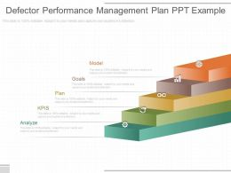 Pptx Defector Performance Management Plan Ppt Example