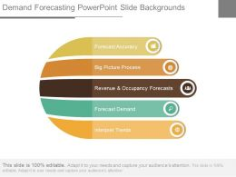 Pptx Demand Forecasting Powerpoint Slide Backgrounds