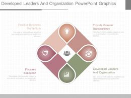 Pptx Developed Leaders And Organization Powerpoint Graphics