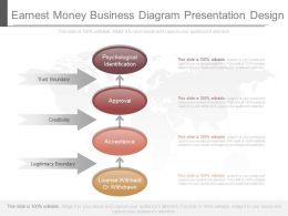 Pptx Earnest Money Business Diagram Presentation Design