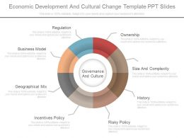 Pptx Economic Development And Cultural Change Template Ppt Slides