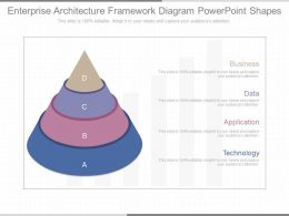 Pptx Enterprise Architecture Framework Diagram Powerpoint Shapes