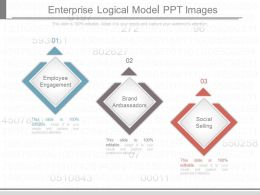 Pptx Enterprise Logical Model Ppt Images