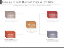 Pptx Example Of Lean Business Process Ppt Slide