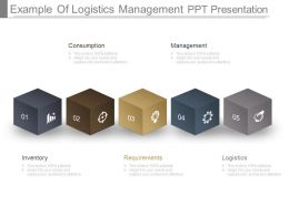 Pptx Example Of Logistics Management Ppt Presentation
