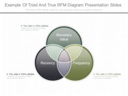 Pptx Example Of Tried And True Rfm Diagram Presentation Slides