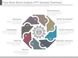Pptx Face Book Brand Analysis Ppt Samples Download