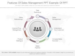 Pptx Features Of Sales Management Ppt Example Of Ppt