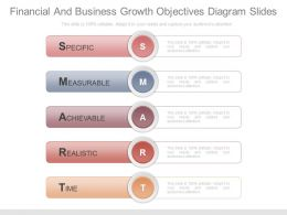Pptx Financial And Business Growth Objectives Diagram Slides