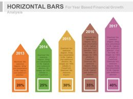 pptx Five Staged Horizontal Bars For Year Based Financial Growth Analysis Flat Powerpoint Design
