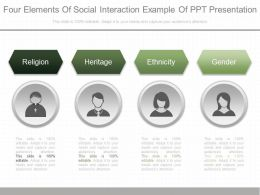 Pptx Four Elements Of Social Interaction Example Of Ppt Presentation