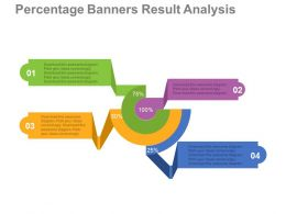 pptx Four Percentage Banners Result Analysis Flat Powerpoint Design