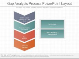 Pptx Gap Analysis Process Powerpoint Layout