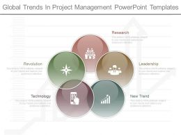Pptx Global Trends In Project Management Powerpoint Templates