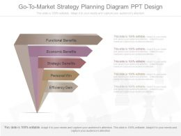 Pptx Go To Market Strategy Planning Diagram Ppt Design