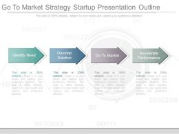 Pptx Go To Market Strategy Startup Presentation Outline