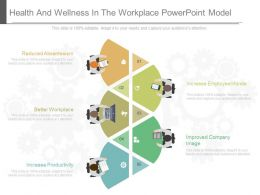 Pptx Health And Wellness In The Workplace Powerpoint Model