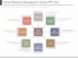 Pptx Human Resource Management Trends Ppt Icon