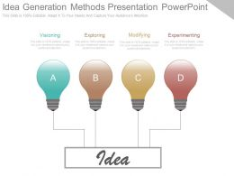 Pptx Idea Generation Methods Presentation Powerpoint
