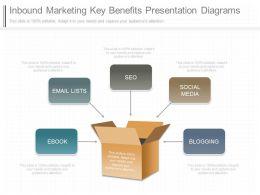 pptx_inbound_marketing_key_benefits_presentation_diagrams_Slide01