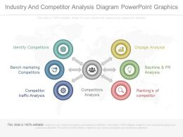Pptx Industry And Competitor Analysis Diagram Powerpoint Graphics