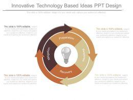 Pptx Innovative Technology Based Ideas Ppt Design