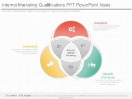 Pptx Internet Marketing Qualifications Ppt Powerpoint Ideas