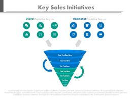 pptx Key Sales Initiatives For Digital And Traditional Marketing Powerpoint Slides