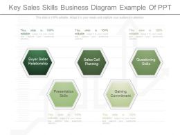 Pptx Key Sales Skills Business Diagram Example Of Ppt