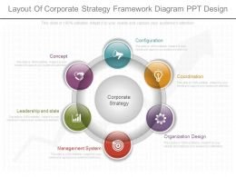 Pptx Layout Of Corporate Strategy Framework Diagram Ppt Design
