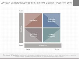 Pptx Layout Of Leadership Development Path Ppt Diagram Powerpoint Show