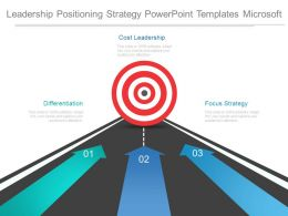 Pptx Leadership Positioning Strategy Powerpoint Templates Microsoft
