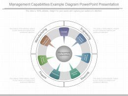Pptx Management Capabilities Example Diagram Powerpoint Presentation