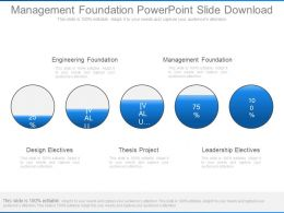 Pptx Management Foundation Powerpoint Slide Download