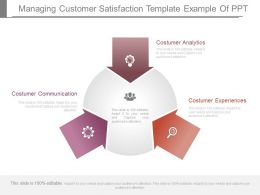 Pptx Managing Customer Satisfaction Template Example Of Ppt