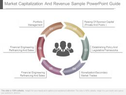 Pptx Market Capitalization And Revenue Sample Powerpoint Guide