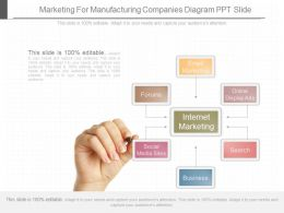 Pptx Marketing For Manufacturing Companies Diagram Ppt Slide