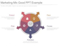 Pptx Marketing Mix Good Ppt Example